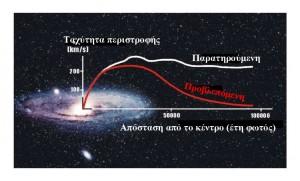 Dark Matter 2