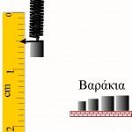 Μετρήσεις Μάζας-Τα Διαγράμματα