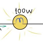 Ενέργεια και Ισχύς του Ηλεκτρικού Ρεύματος Online
