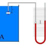 Υδροστατική Πίεση Online